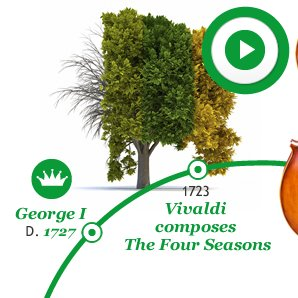 1723 Vivaldi composes The Four Seasons
