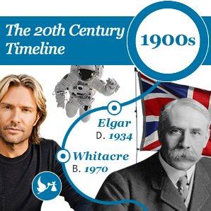 20th century timeline horizontal promo