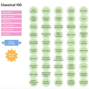 Classical 100