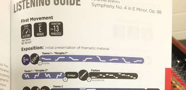 Brahms graphic guides